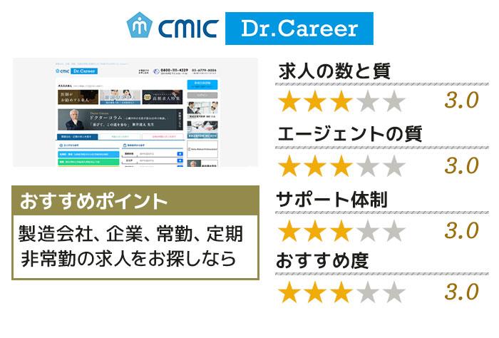CMIC Dr.Career(シミックドクターキャリア)